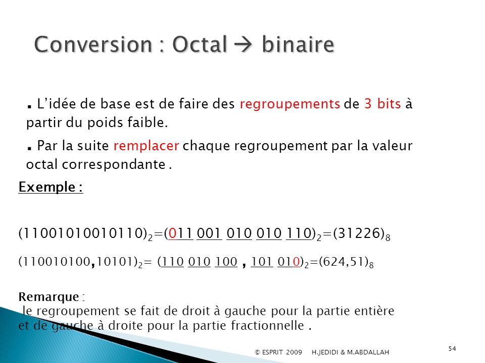 Conversion : Octal  binaire