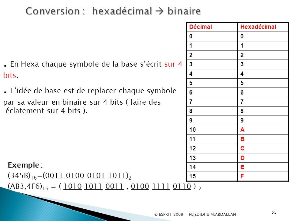 Conversion : hexadécimal  binaire