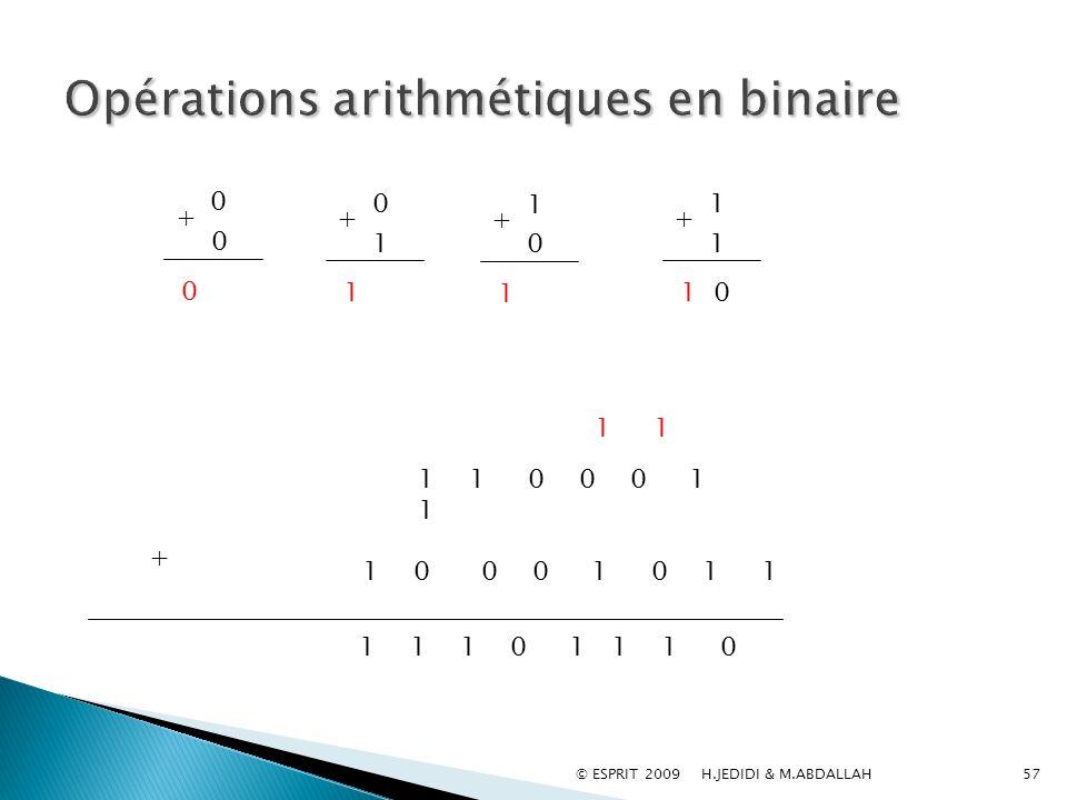 Opérations arithmétiques en binaire