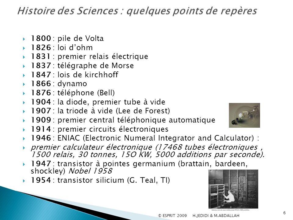 Histoire des Sciences : quelques points de repères