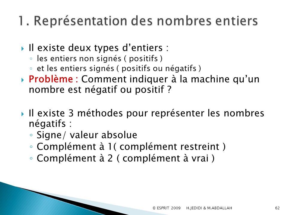 1. Représentation des nombres entiers