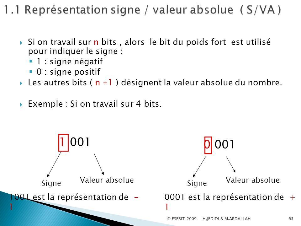 1.1 Représentation signe / valeur absolue ( S/VA )