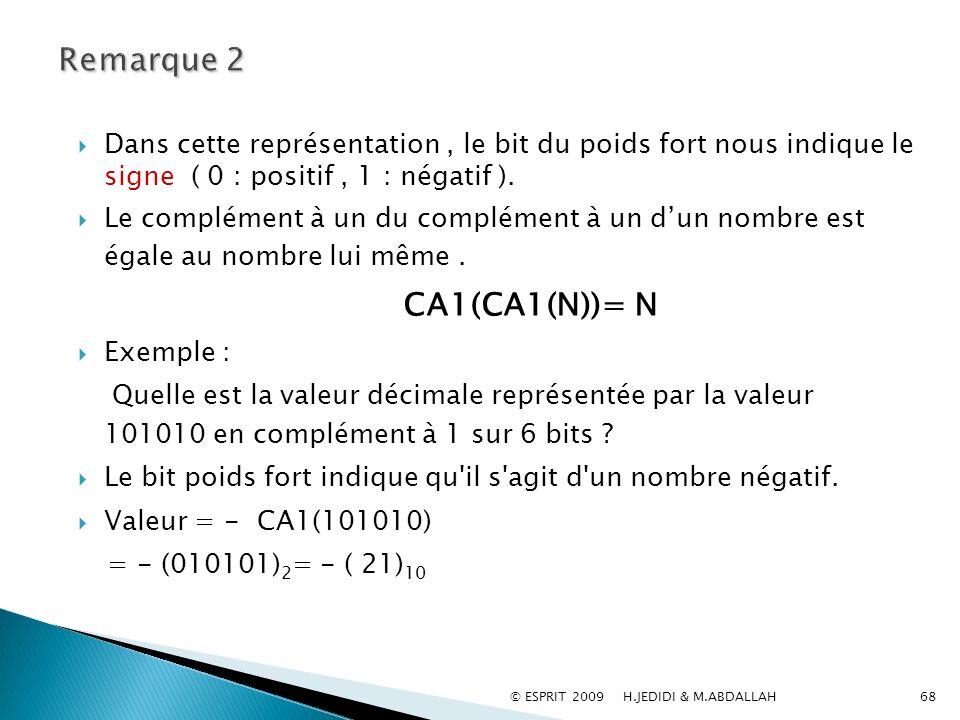 Remarque 2 Dans cette représentation , le bit du poids fort nous indique le signe ( 0 : positif , 1 : négatif ).