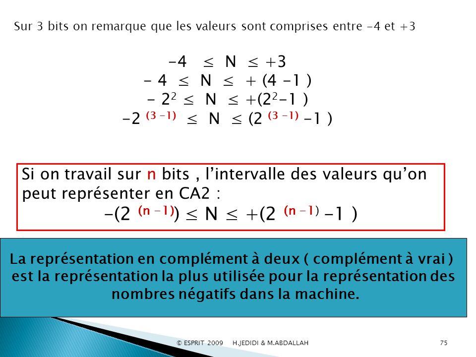 -(2 (n -1)) ≤ N ≤ +(2 (n -1) -1 ) -4 ≤ N ≤ +3 - 4 ≤ N ≤ + (4 -1 )