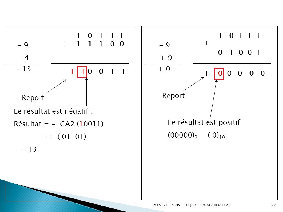 Le résultat est négatif : Résultat = - CA2 (10011) = -( 01101) = - 13