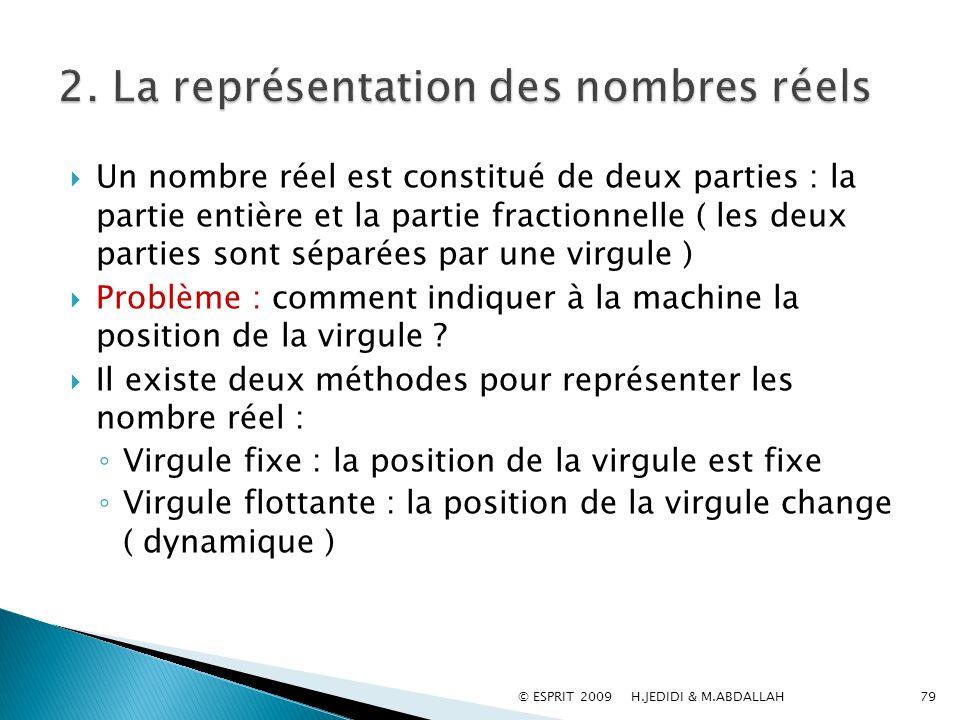 2. La représentation des nombres réels