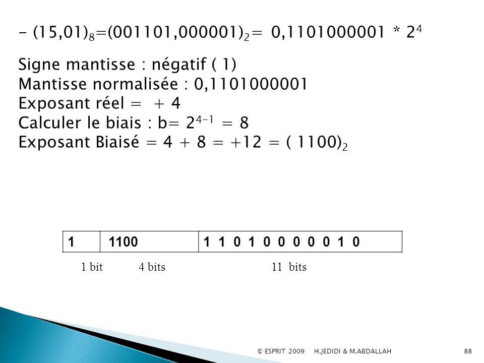 Signe mantisse : négatif ( 1) Mantisse normalisée : 0,1101000001