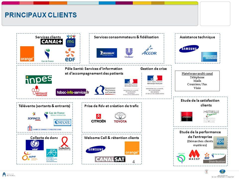 PRINCIPAUX CLIENTS 4 Services clients