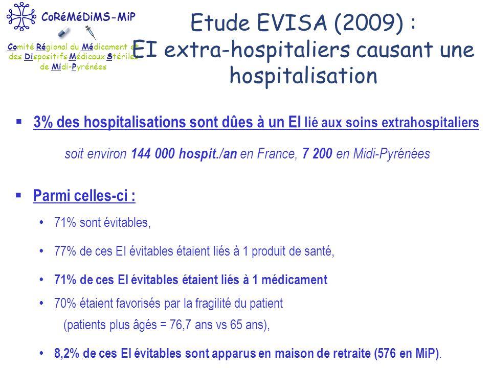 Etude EVISA (2009) : EI extra-hospitaliers causant une hospitalisation