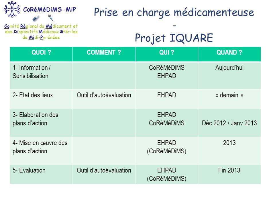 Prise en charge médicamenteuse - Projet IQUARE
