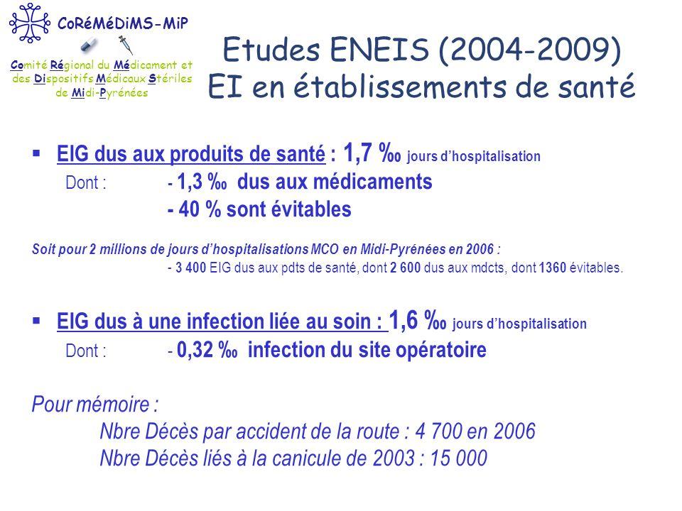 Etudes ENEIS (2004-2009) EI en établissements de santé