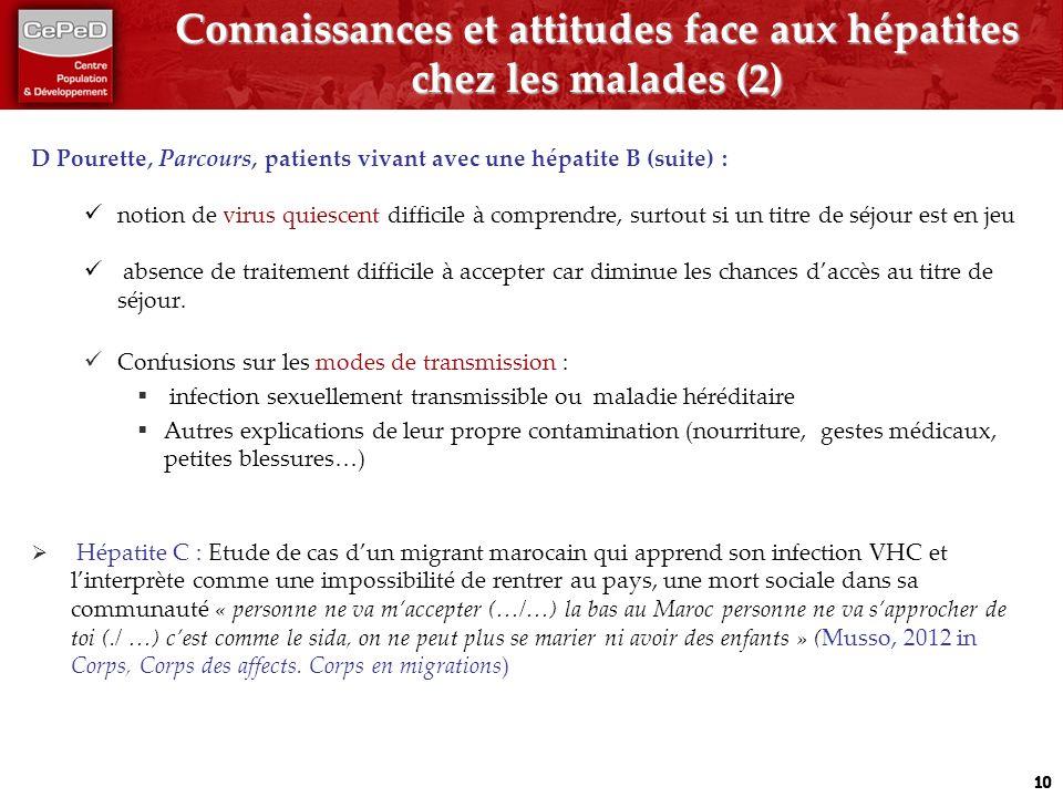 Connaissances et attitudes face aux hépatites chez les malades (2)