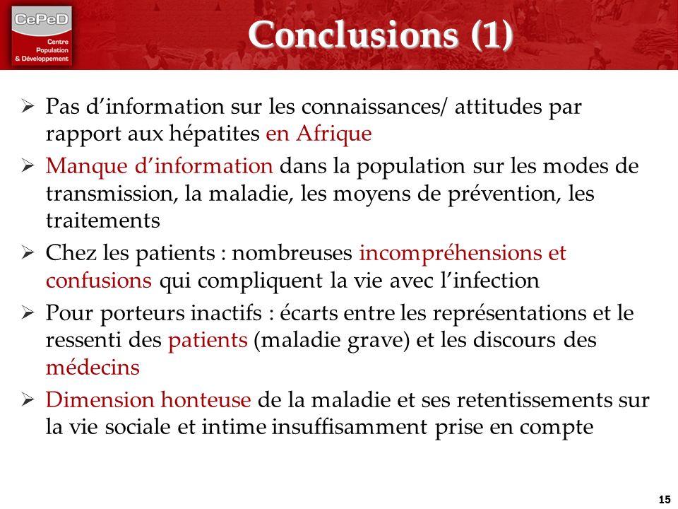 Conclusions (1) Pas d'information sur les connaissances/ attitudes par rapport aux hépatites en Afrique.