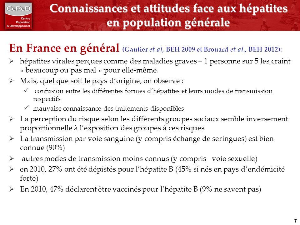 Connaissances et attitudes face aux hépatites en population générale