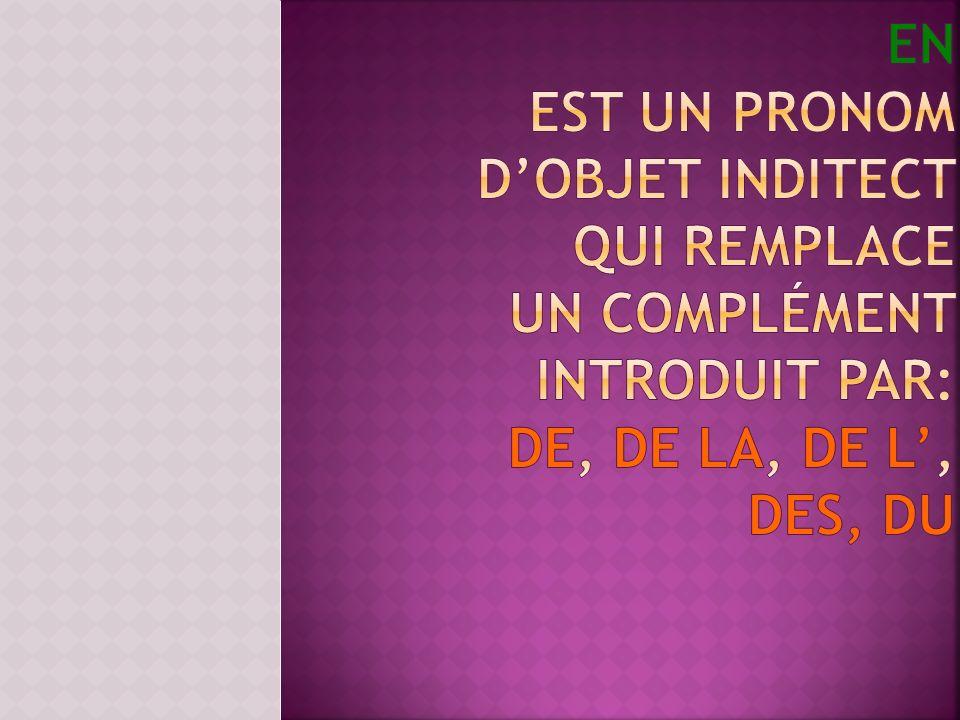 en est un pronom d'objet inditect qui remplace un complément introduit par: de, de la, de l', des, du