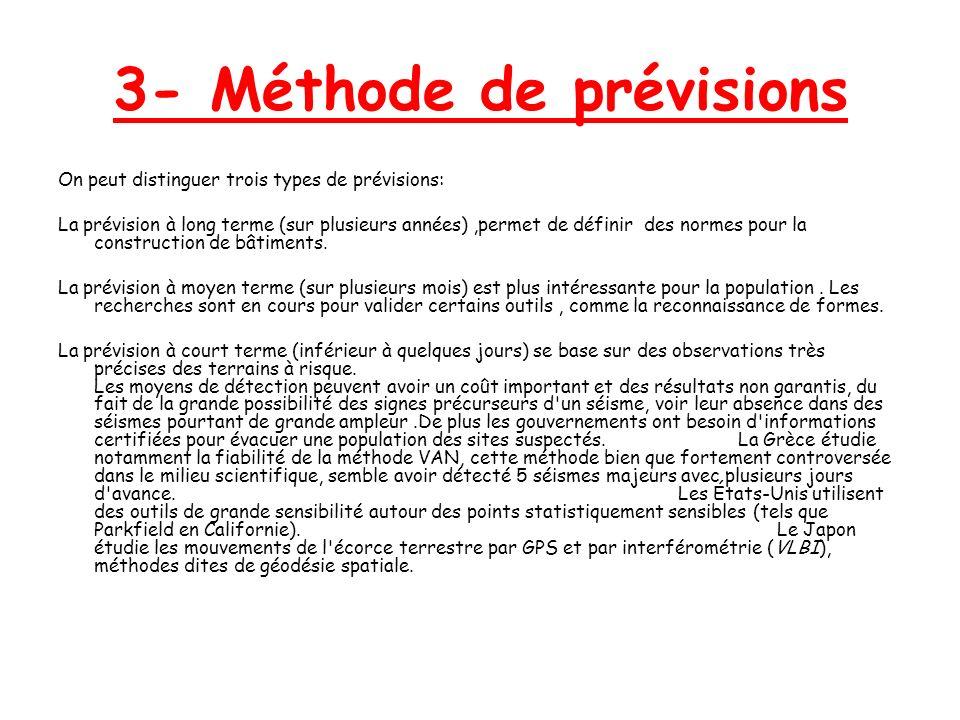3- Méthode de prévisions