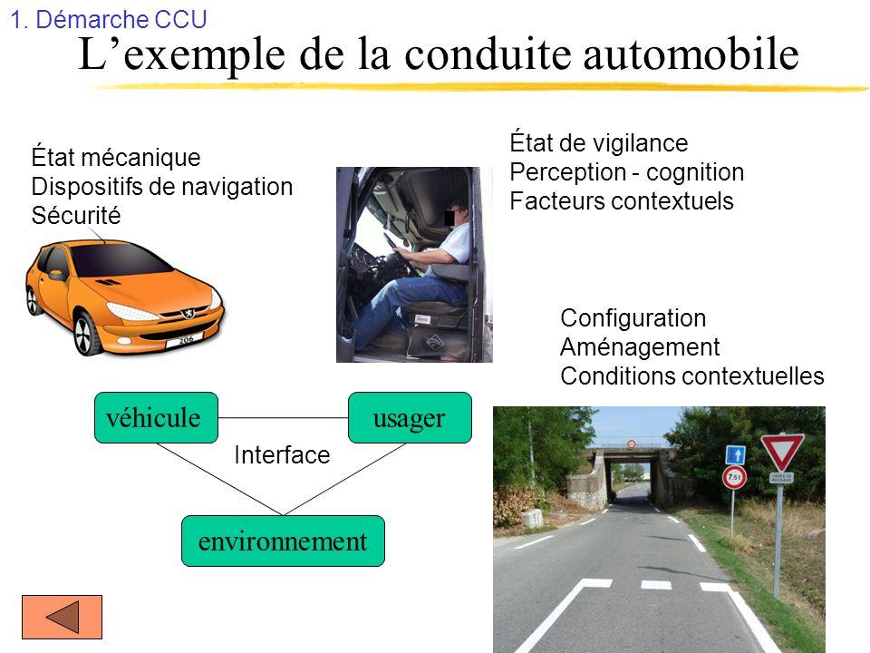 L'exemple de la conduite automobile