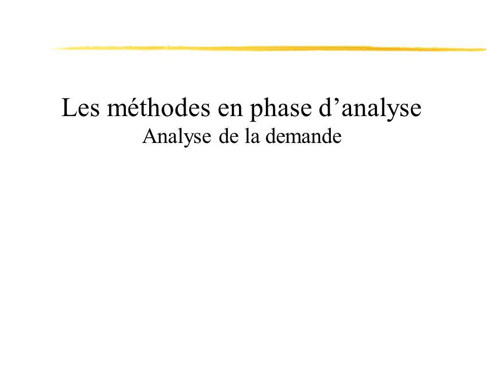 Les méthodes en phase d'analyse Analyse de la demande