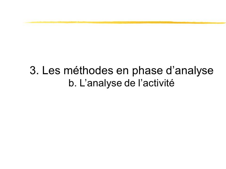 3. Les méthodes en phase d'analyse