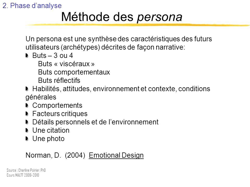 Méthode des persona 2. Phase d'analyse