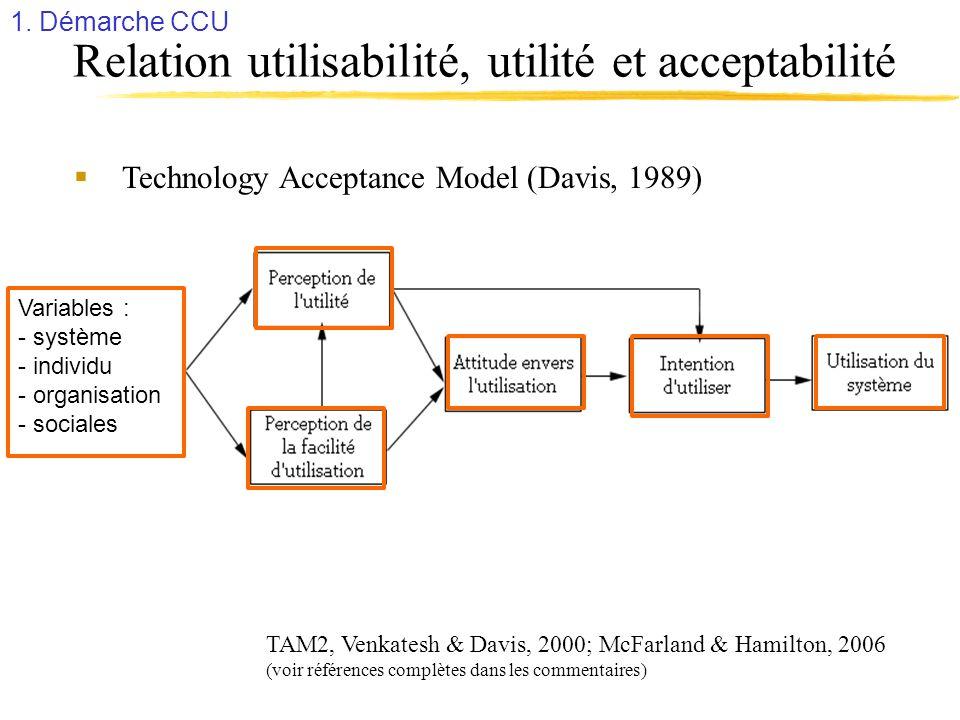 Relation utilisabilité, utilité et acceptabilité
