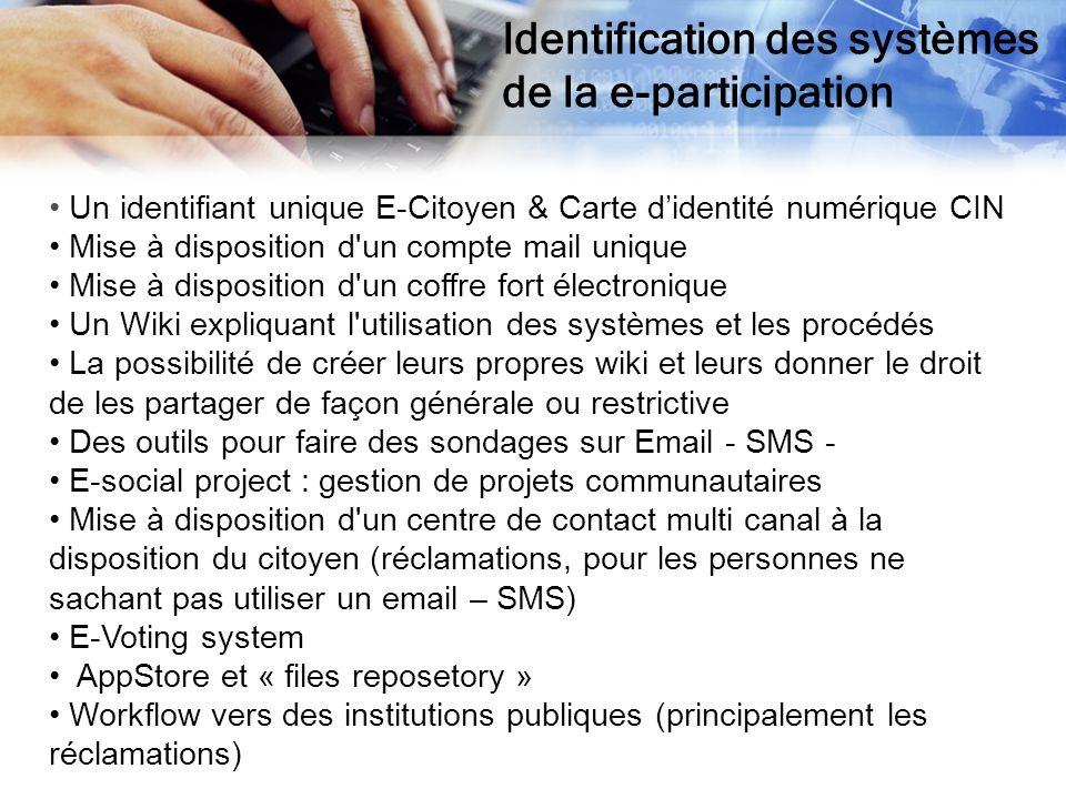 Identification des systèmes de la e-participation