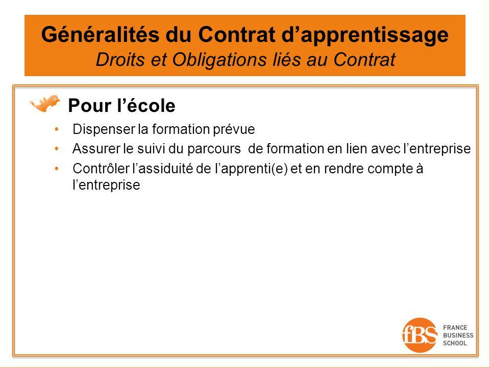 Généralités du Contrat d'apprentissage Droits et Obligations liés au Contrat