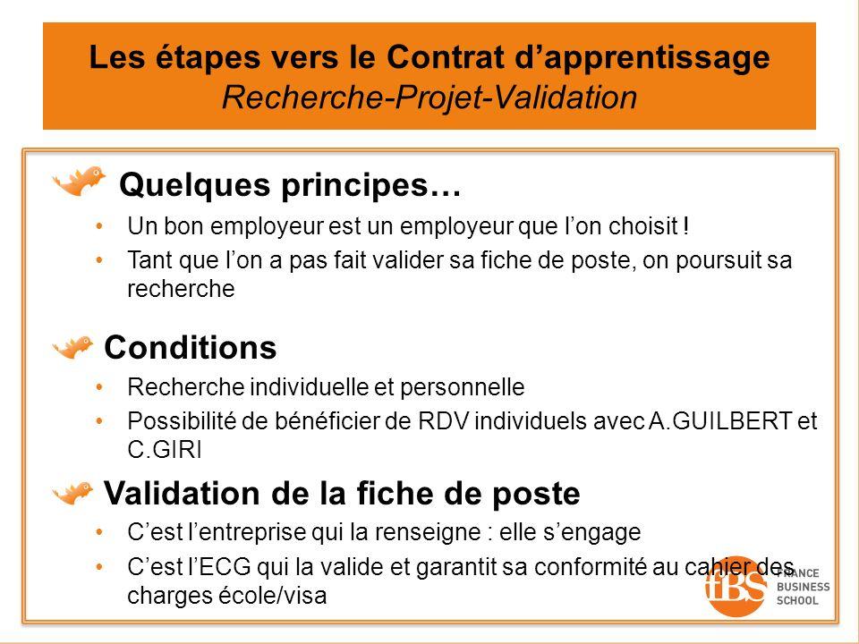 Les étapes vers le Contrat d'apprentissage Recherche-Projet-Validation