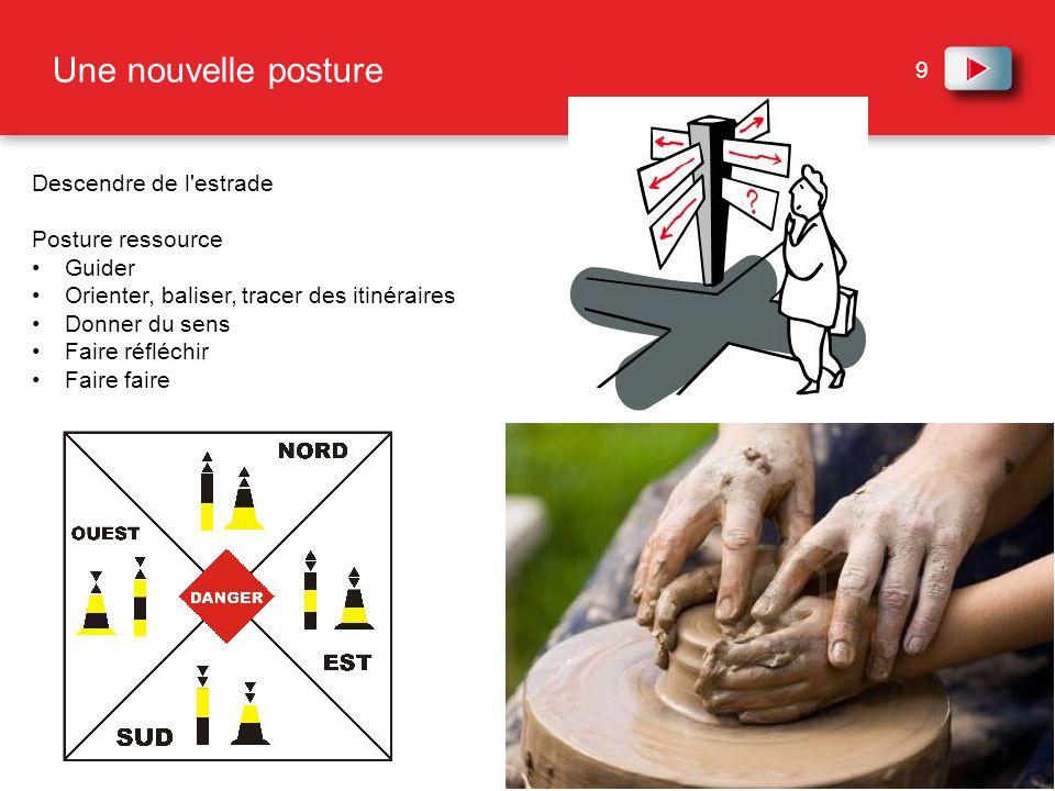 Une nouvelle posture Descendre de l estrade Posture ressource Guider