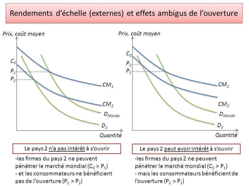Rendements d'échelle (externes) et effets ambigus de l'ouverture