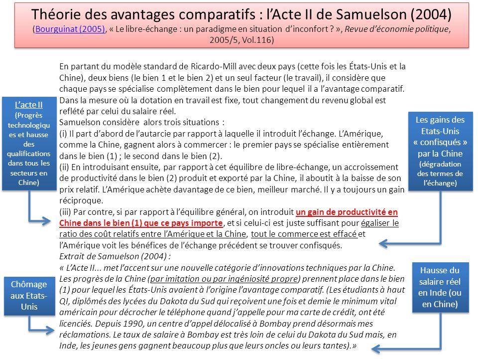 Théorie des avantages comparatifs : l'Acte II de Samuelson (2004) (Bourguinat (2005), « Le libre-échange : un paradigme en situation d'inconfort », Revue d'économie politique, 2005/5, Vol.116)