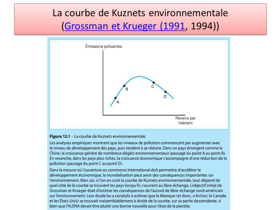 La courbe de Kuznets environnementale (Grossman et Krueger (1991, 1994))