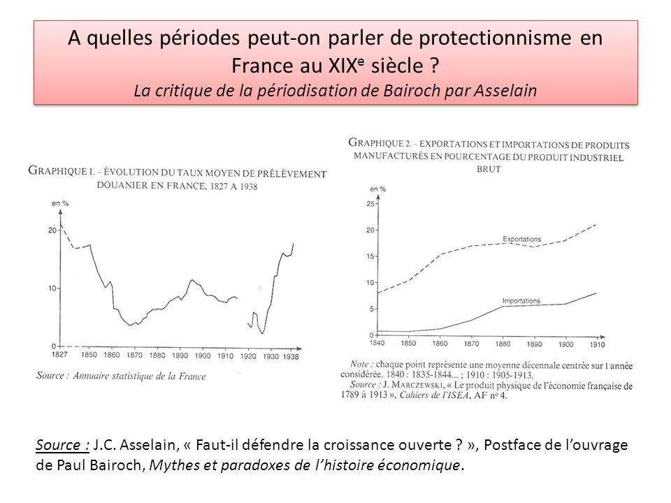 A quelles périodes peut-on parler de protectionnisme en France au XIXe siècle La critique de la périodisation de Bairoch par Asselain