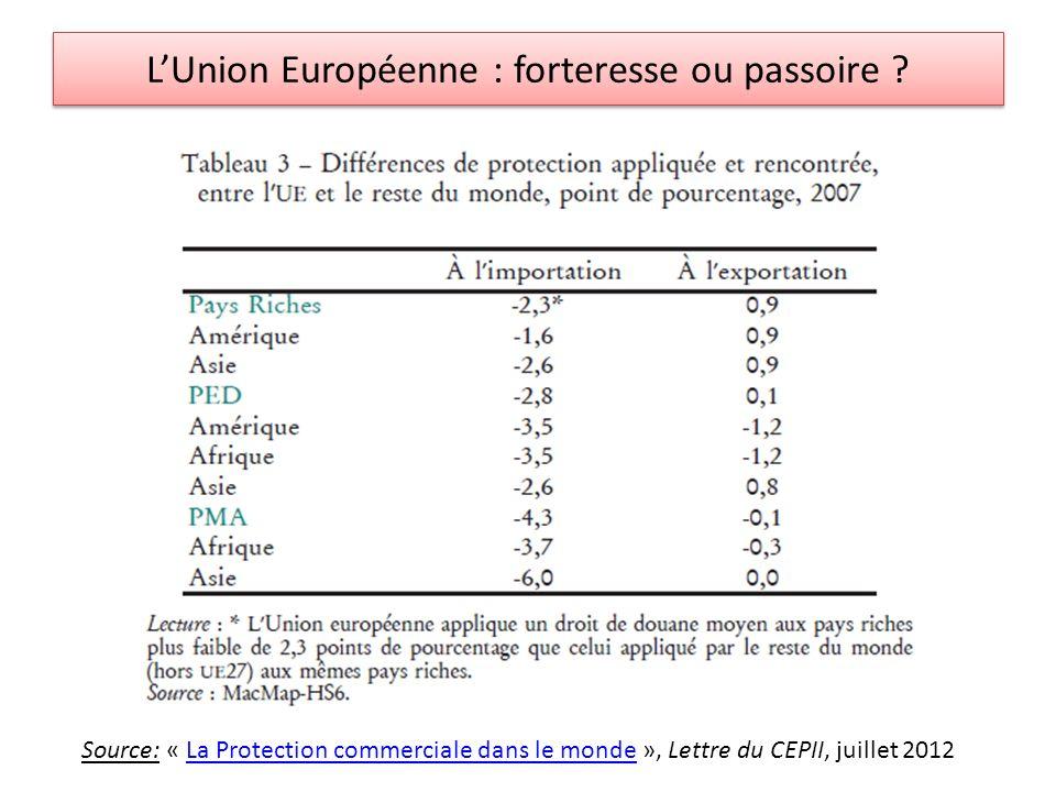 L'Union Européenne : forteresse ou passoire
