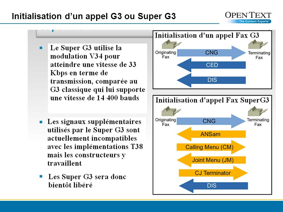 Initialisation d'un appel G3 ou Super G3