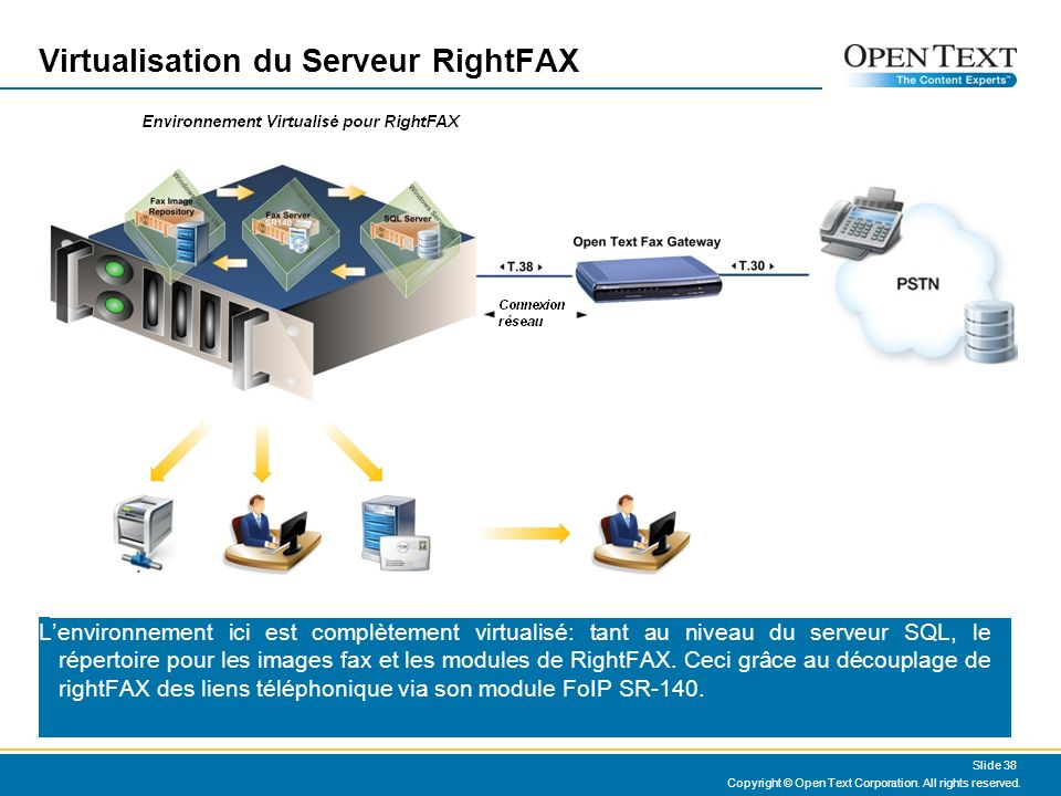 Virtualisation du Serveur RightFAX