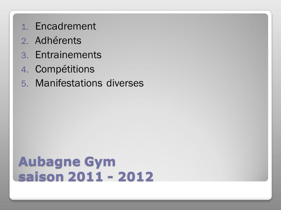 Aubagne Gym saison 2011 - 2012 Encadrement Adhérents Entrainements