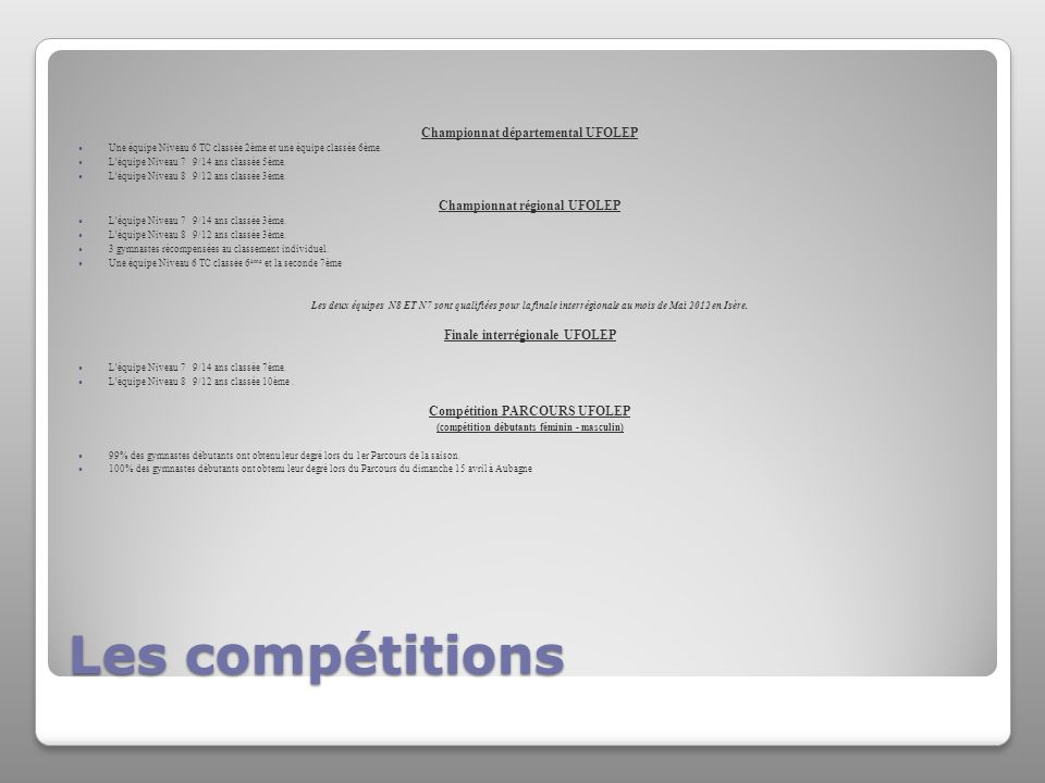 Les compétitions Championnat départemental UFOLEP