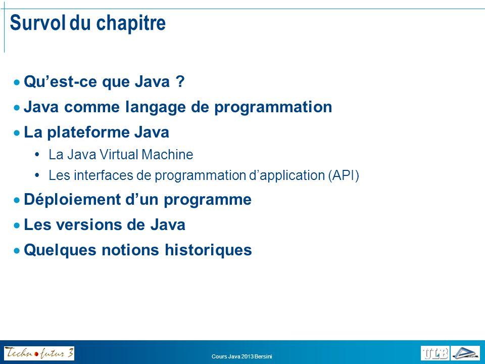 Survol du chapitre Qu'est-ce que Java