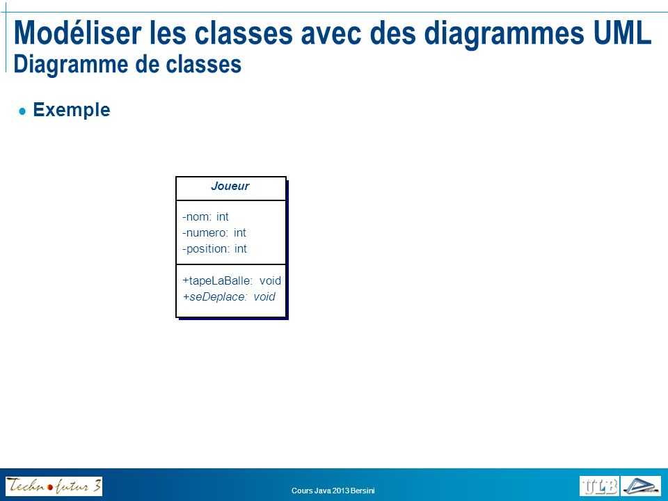 Modéliser les classes avec des diagrammes UML Diagramme de classes