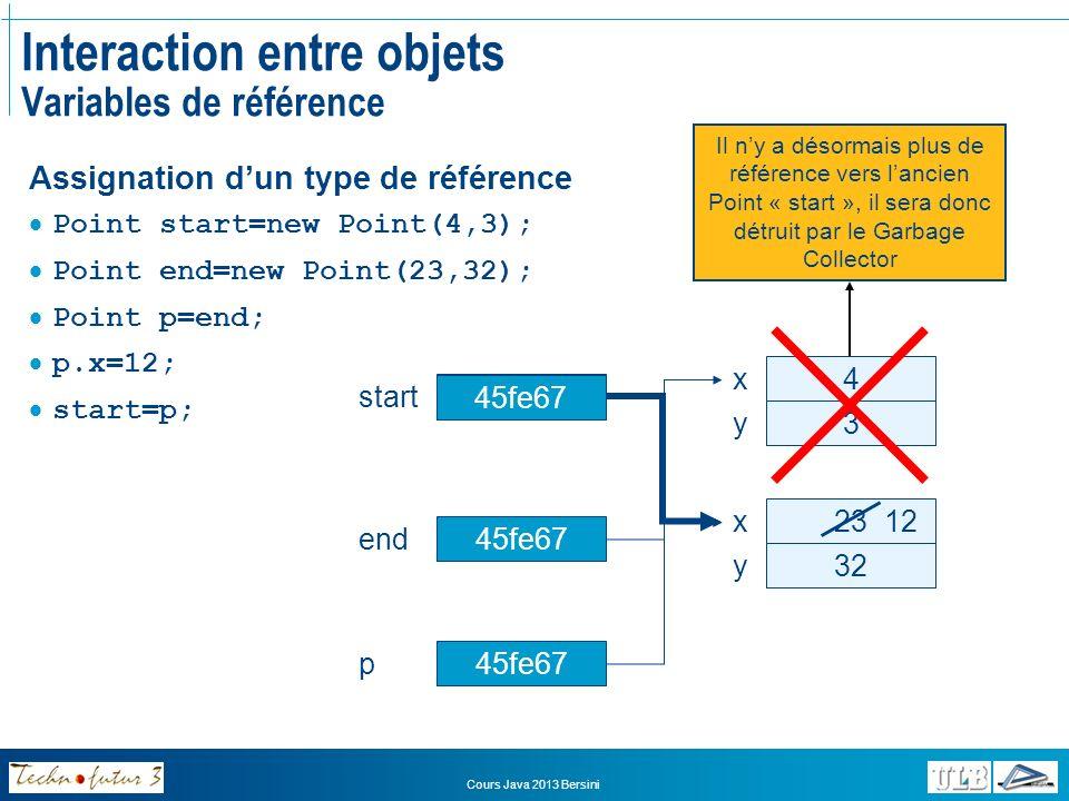 Interaction entre objets Variables de référence