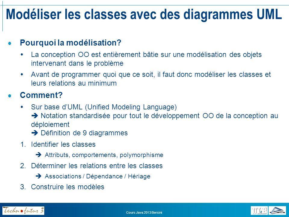 Modéliser les classes avec des diagrammes UML