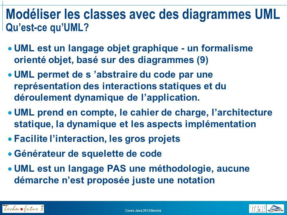 Modéliser les classes avec des diagrammes UML Qu'est-ce qu'UML