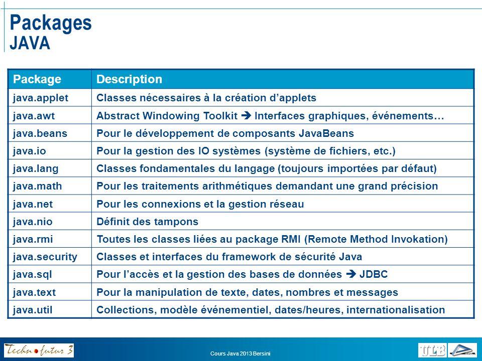 Packages JAVA Package Description java.applet