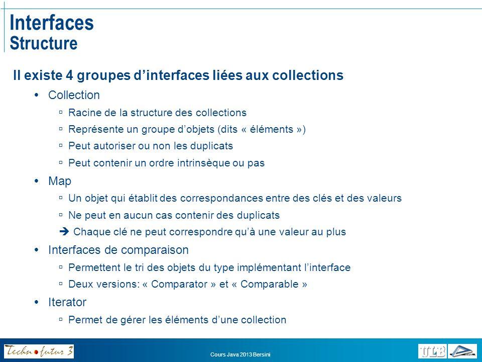 Interfaces Structure Il existe 4 groupes d'interfaces liées aux collections. Collection. Racine de la structure des collections.