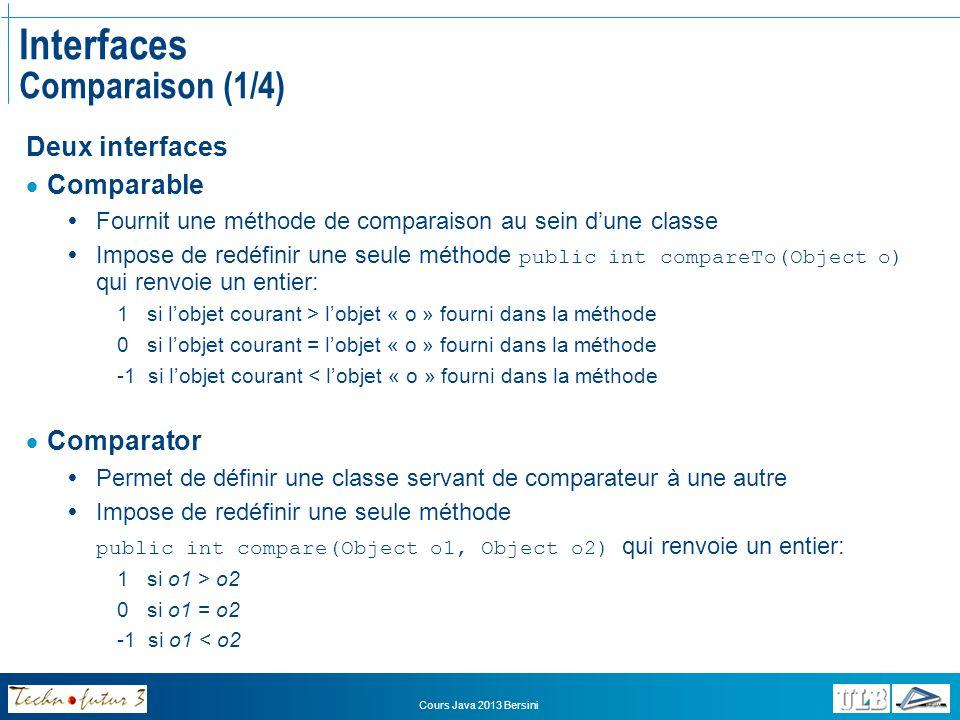 Interfaces Comparaison (1/4)