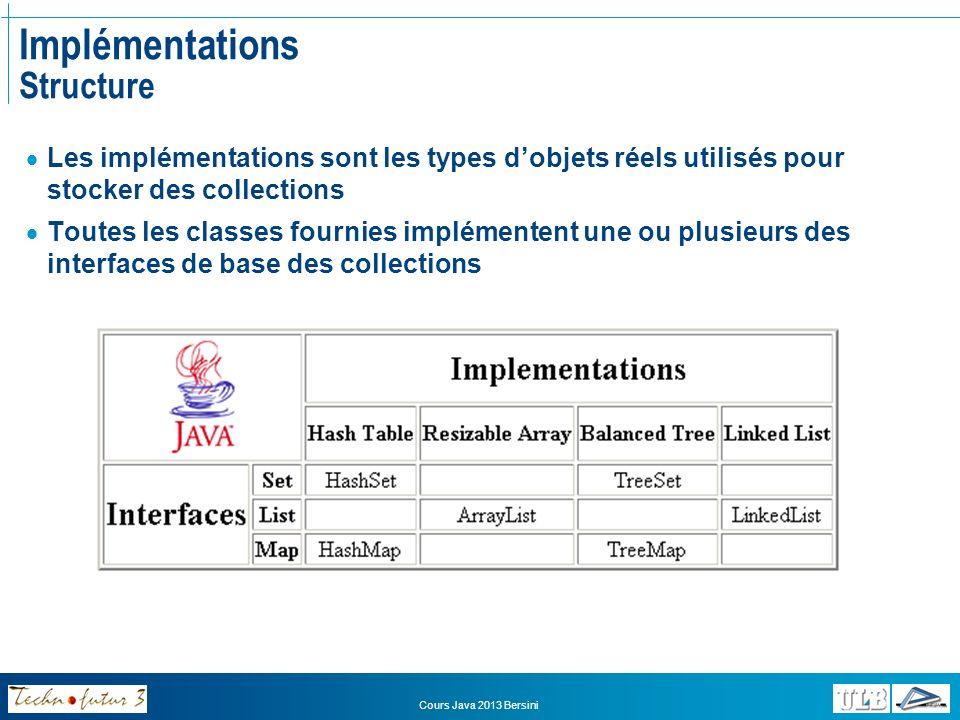 Implémentations Structure