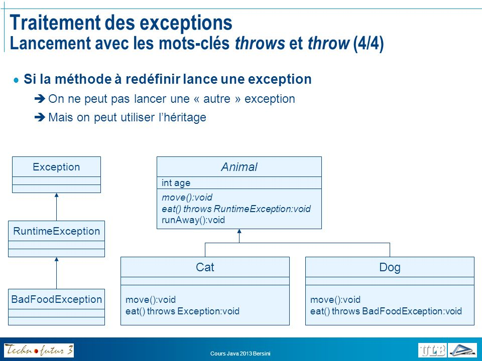 Traitement des exceptions Lancement avec les mots-clés throws et throw (4/4)