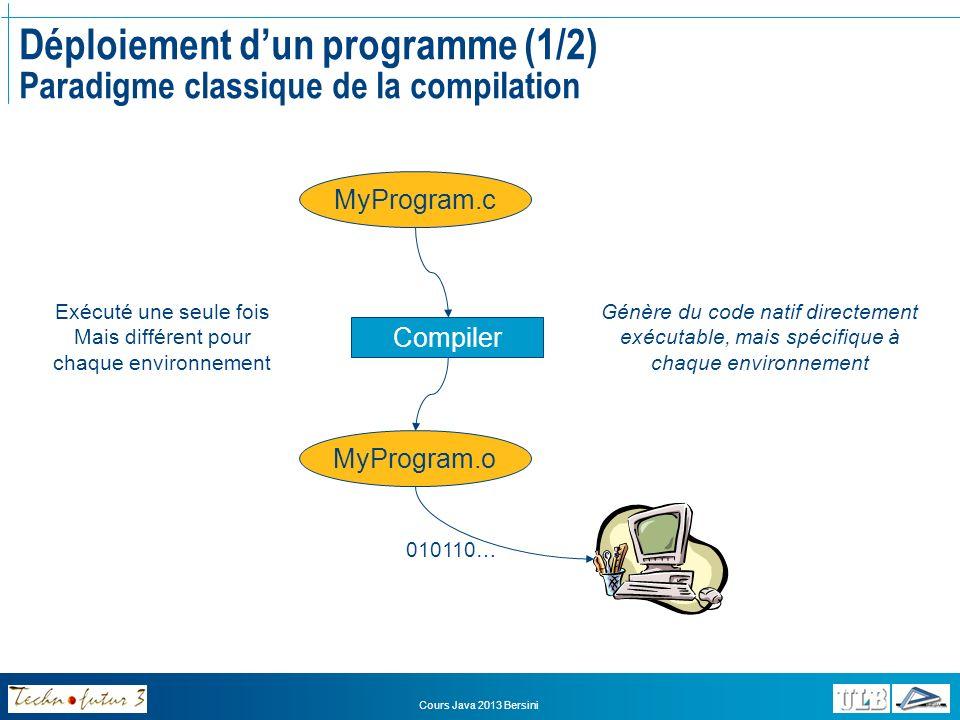 Déploiement d'un programme (1/2) Paradigme classique de la compilation