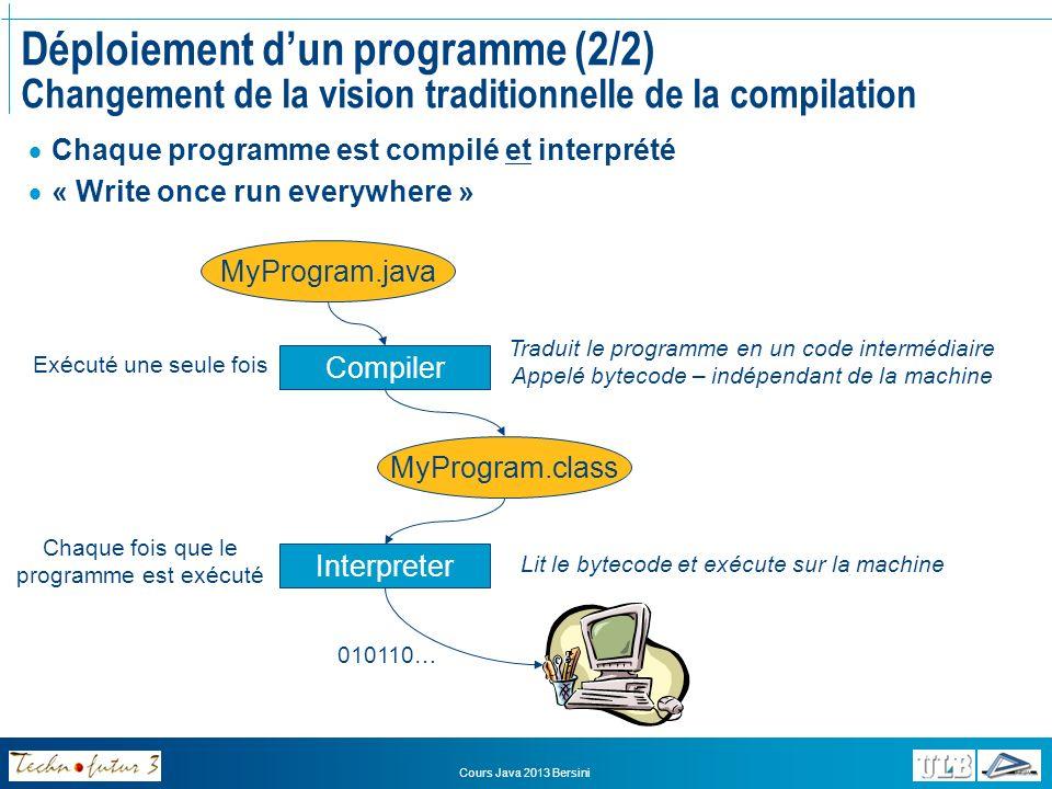 Déploiement d'un programme (2/2) Changement de la vision traditionnelle de la compilation